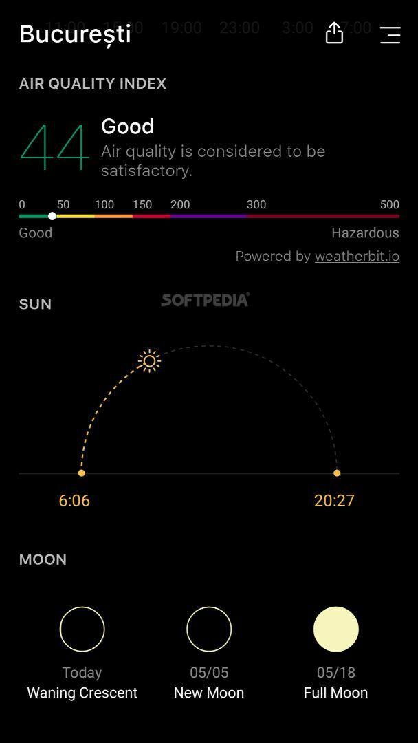 Today Weather - Forecast, Radar & Severe Alert 1 4 2 150819